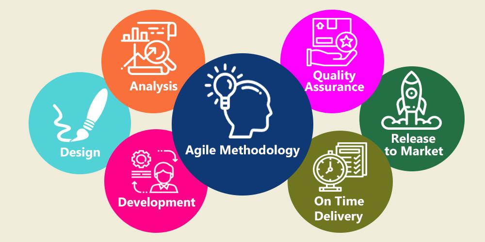 agile-scrum-methodology-in-mobile-app-development